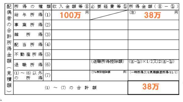配偶者控除等申告書の配偶者の所得欄
