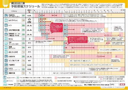 ワクチン接種スケジュール表