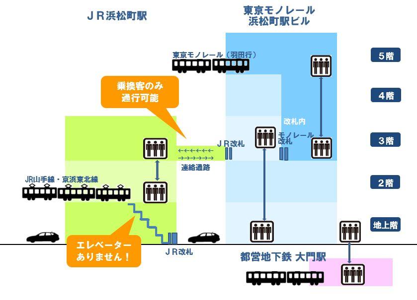 JR浜松町駅とモノレールビルの見取り図