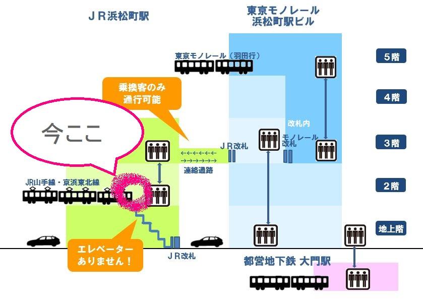 JR浜松町駅ホーム