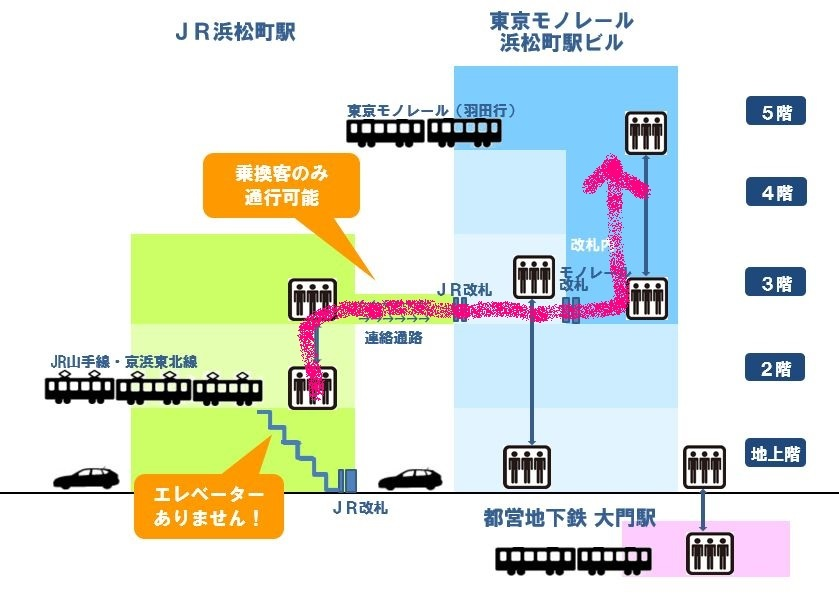 浜松町駅モノレールをエレベーター利用で乗換